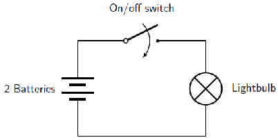 Circuit Diagram Of A Torch | Electrical Symbol Torch Great Installation Of Wiring Diagram