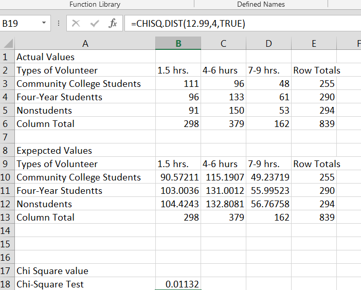 The ChiSquare Distribution Using Spreadsheets to Calculate and – Chi Square Worksheet