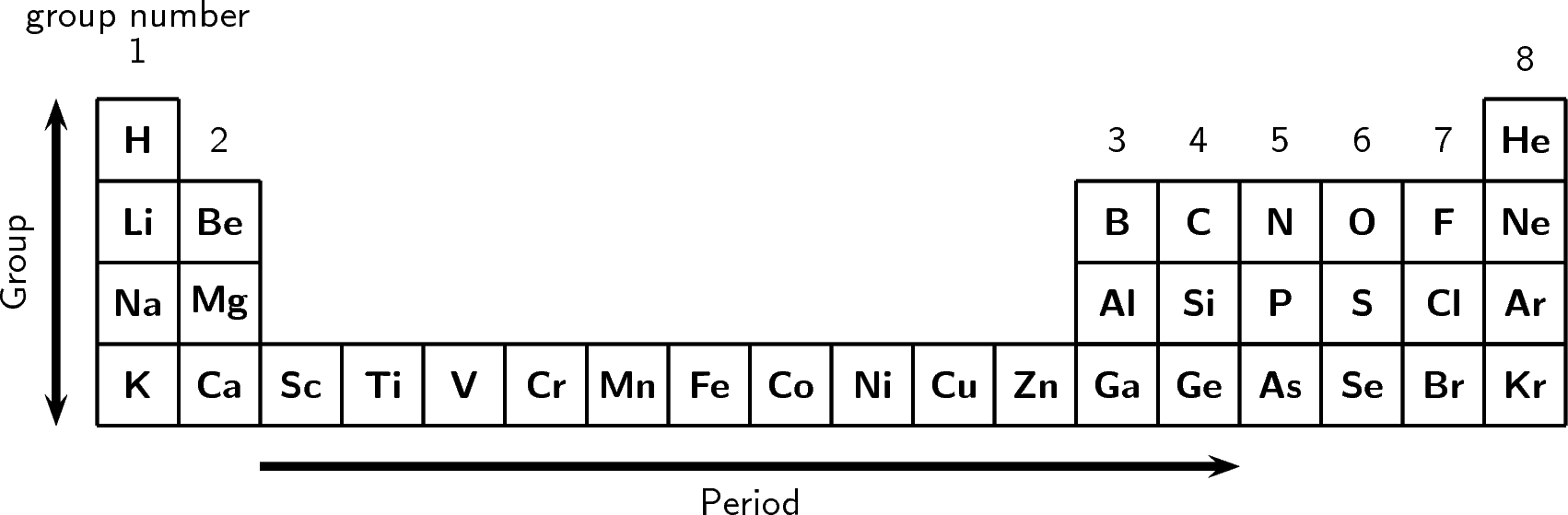 The periodic table grade 10 caps urtaz Choice Image