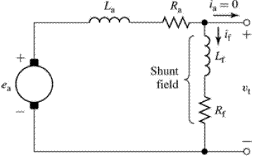 Chapter 7 dc machines figure 710 equivalent circuit for analysis of voltage buildup in a self excited dc generator swarovskicordoba Image collections