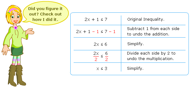 problem solving solving linear inequalities