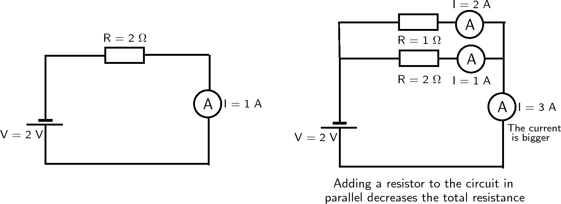 Electric Circuits - Grade 10 [CAPS]