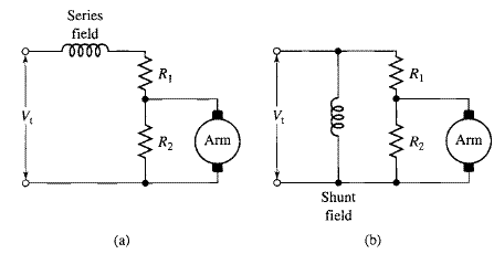 Speed and torque control a variation of this control scheme is given by the shunted armature method which may be applied to a series motor as in fig 103a or a shunt motor sciox Gallery