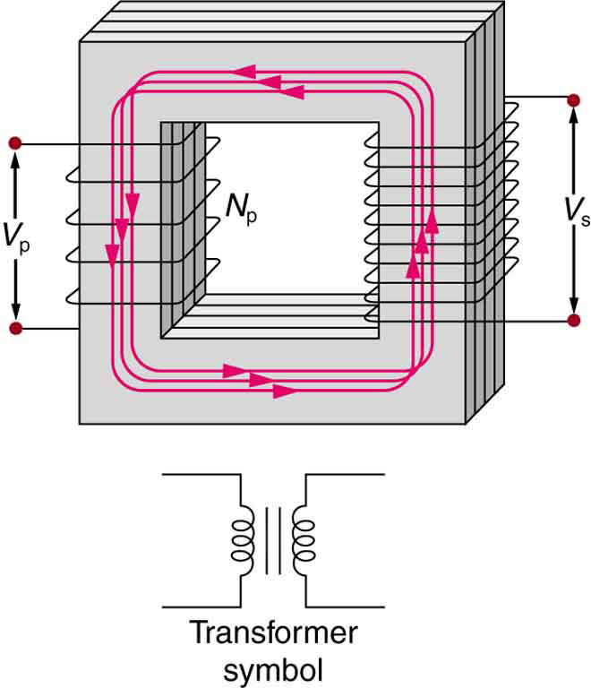 Old Fashioned Relay Coil Symbol Model Wiring Diagram Ideas