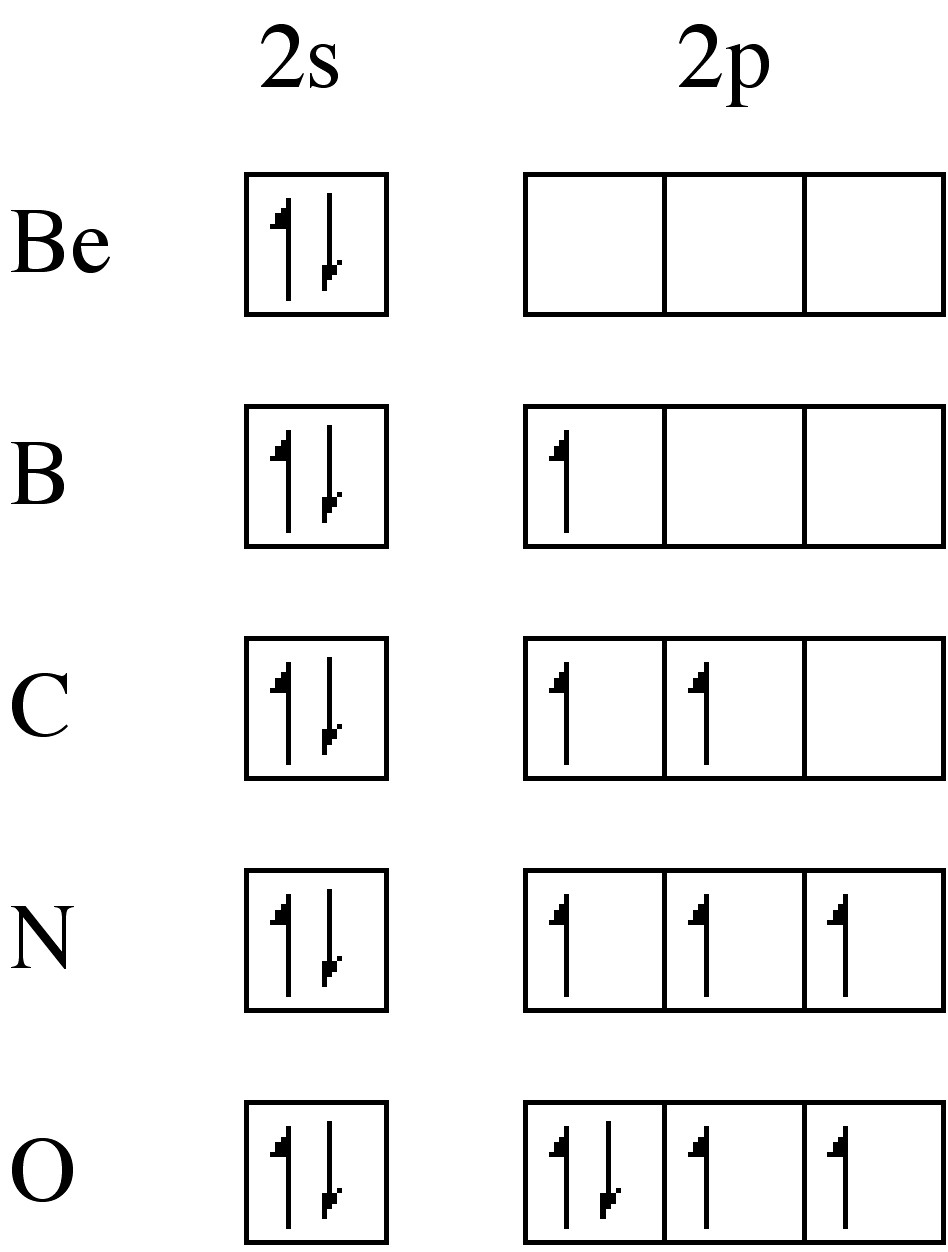 Oxygen Electron Configuration Atomic Structure Diagram Pictures Of