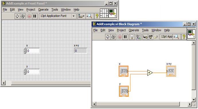 labview programming environment, wiring diagram