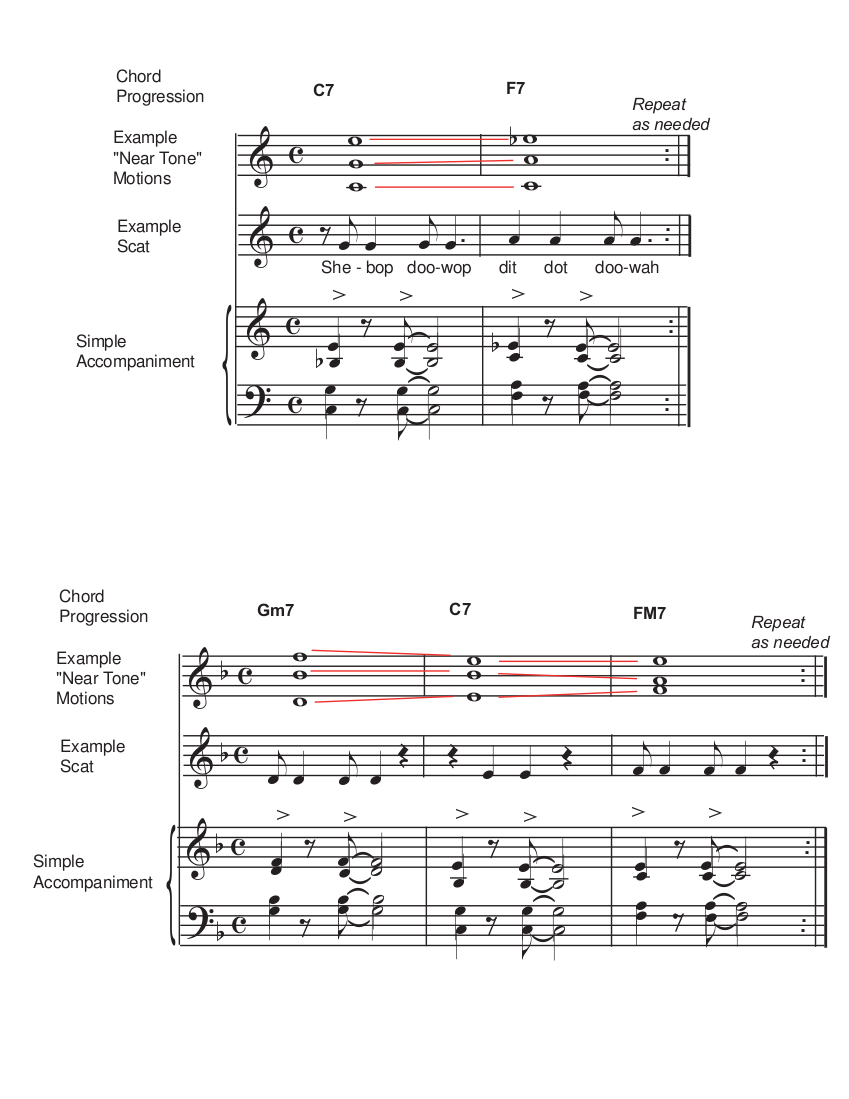 Vocables easy vocal improvisation activities the lines outlines above represent only a few of the many lines possible with these chords even when only same note and step wise motion are allowed hexwebz Gallery