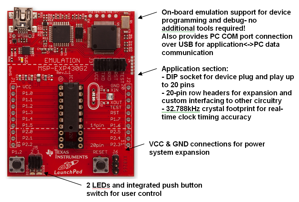 overview of the msp430 microcontroller from texas instruments rh archive cnx org TI Launchpad Drivers TI Launchpad Logo