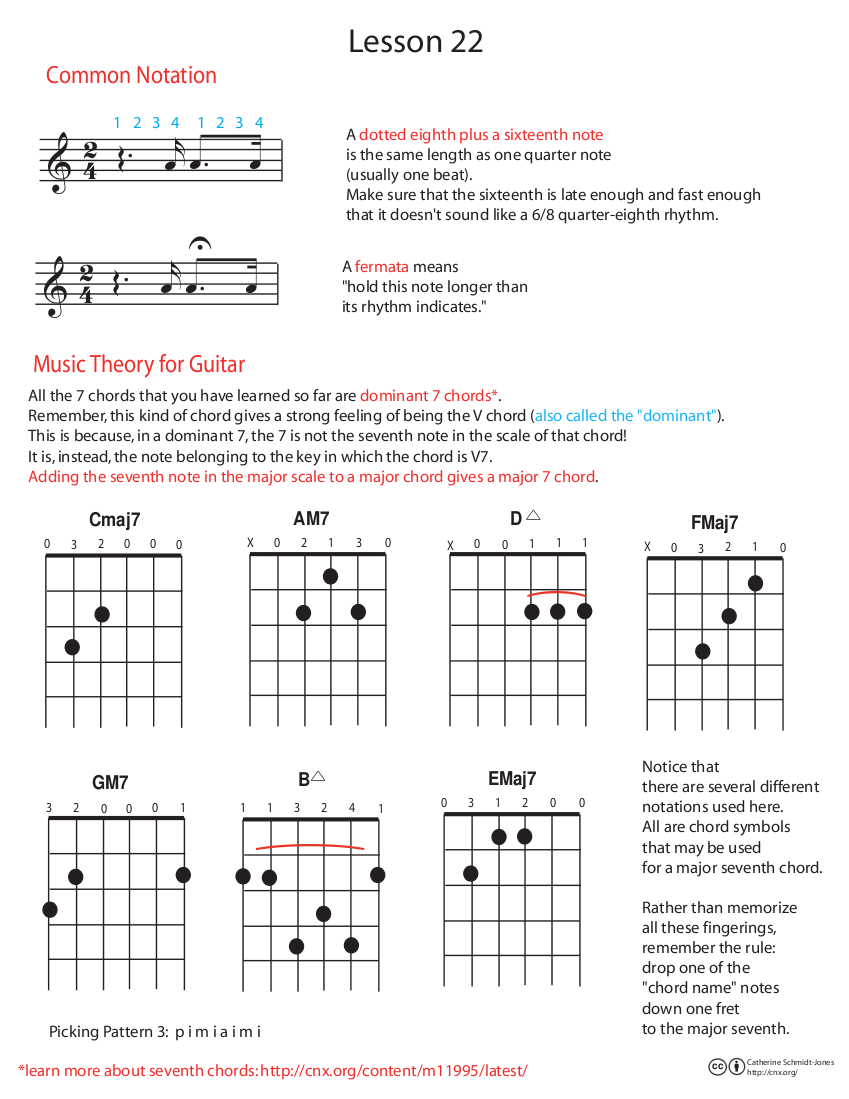 Guitar Lesson 22: Major Seventh Chords, and the Dotted-Eighth ...