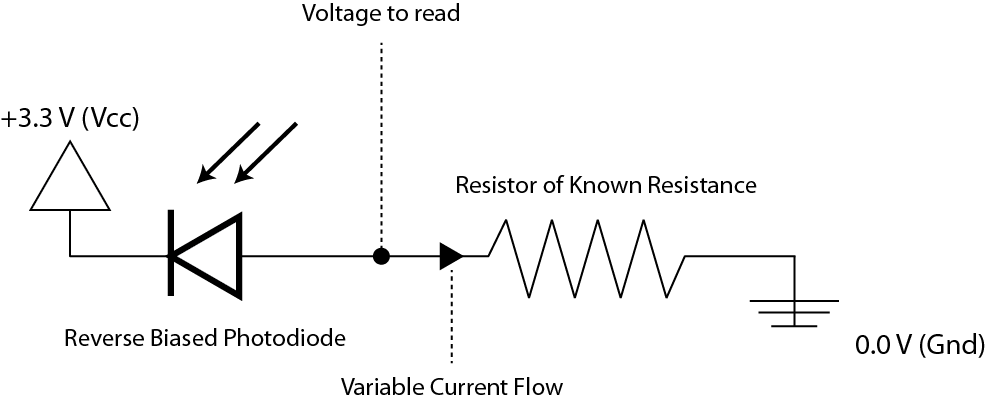photodiode wiring diagram