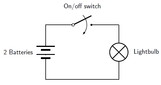 electric circuits  introduction and key conceptscircuit diagrams