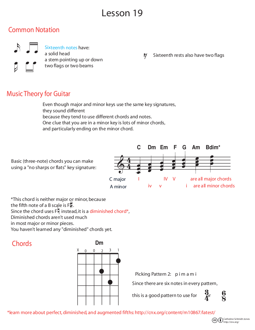 Guitar Lesson 19 Sixteenth Notes And Chord Function In Major And