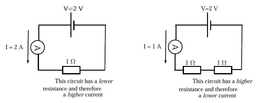 Derived copy of Electric Circuits Grade 10 – Circuit Diagram Worksheet