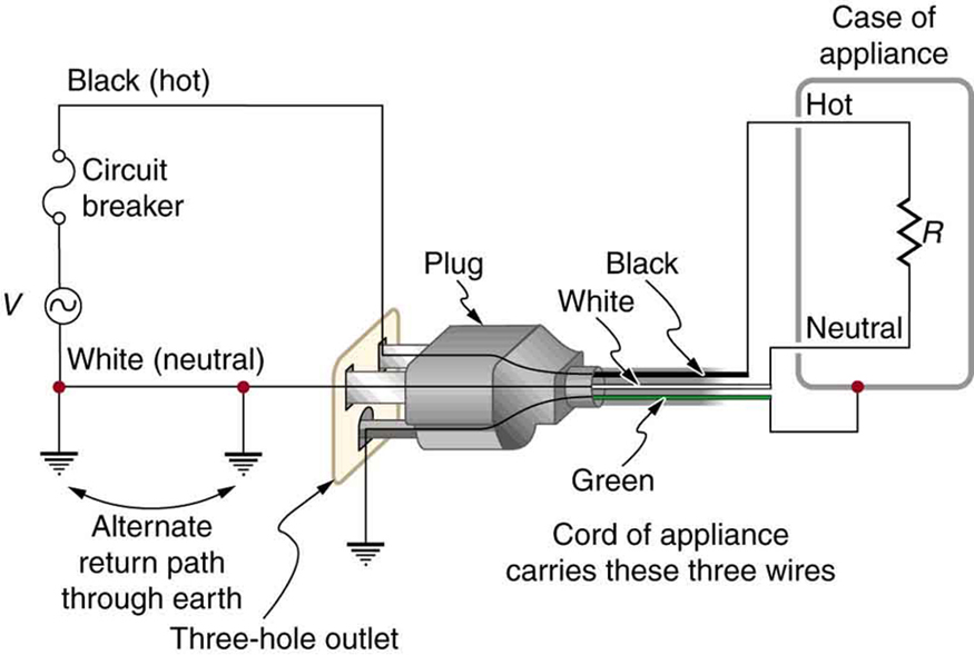 3 wire plug diagram 3 image wiring diagram 3 wire plug wiring diagram 3 wiring diagrams