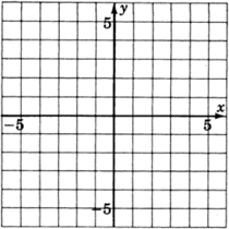 Graphing Linear Equations and Inequalities: Graphing Linear ...
