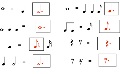 6a94cf11417 Make groups of equal length on each side, by putting a dotted note or rest  in the box.