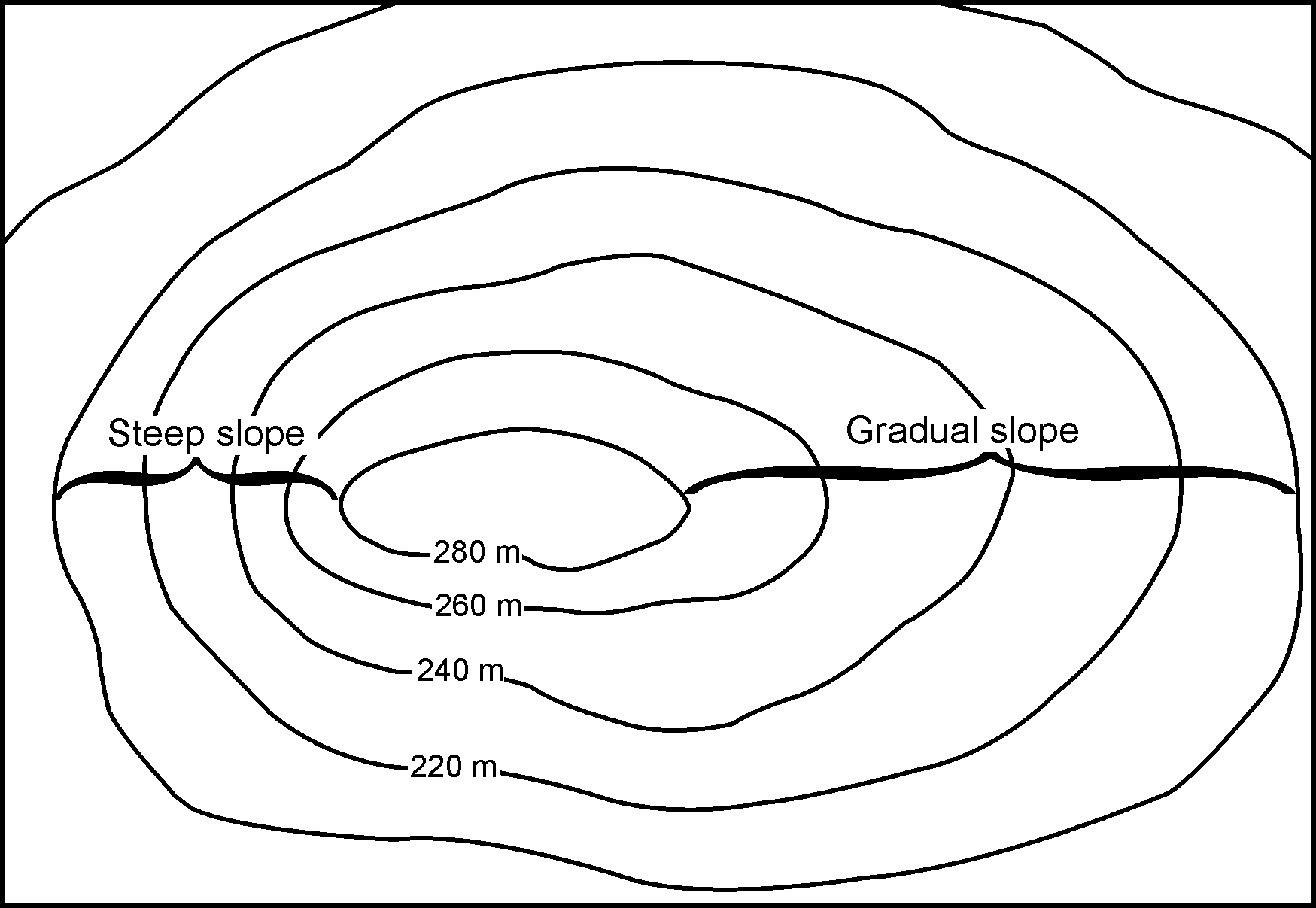 Simple Topographic Maps