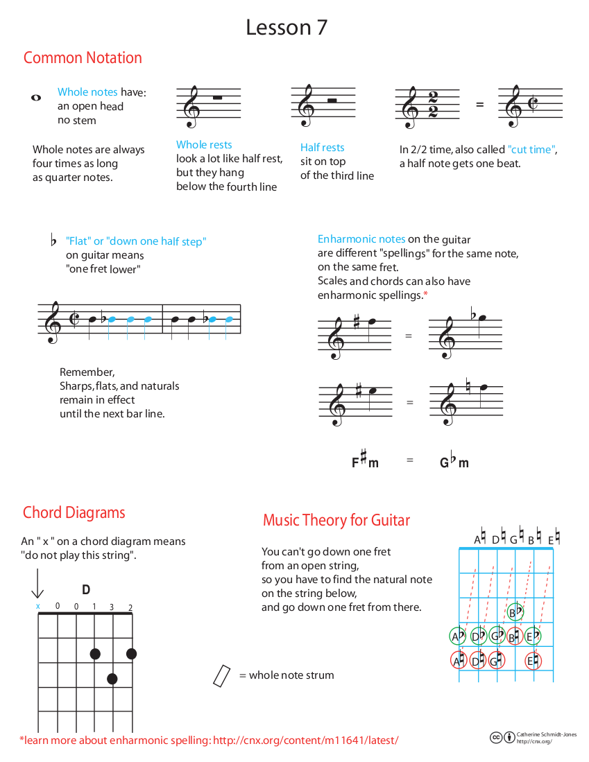 Guitar lesson 7 flats alternate fingerings and enharmonic spelling if the student has a favorite 2 or 3 chord song in a different key the teacher should help transpose it to the key of a so the student can learning it hexwebz Gallery