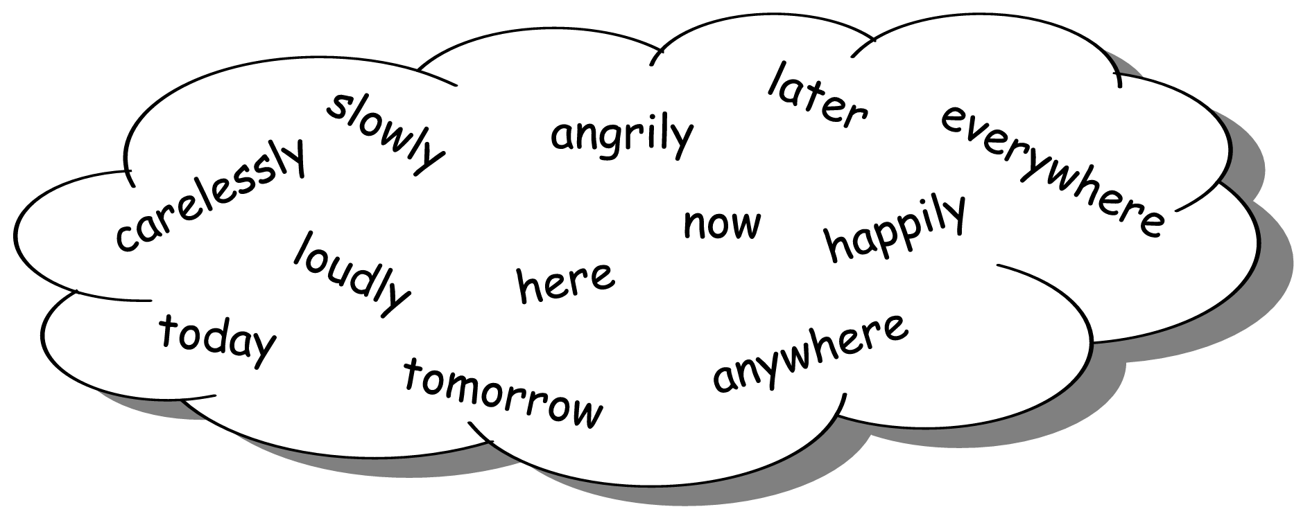 Worksheet Adverbs For Grade 5 adverbs and vocabulary vocabulary