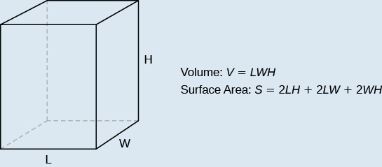 Solve geometry applications volume and surface area a rectangular solid is shown the sides are labeled l w and h ccuart Choice Image