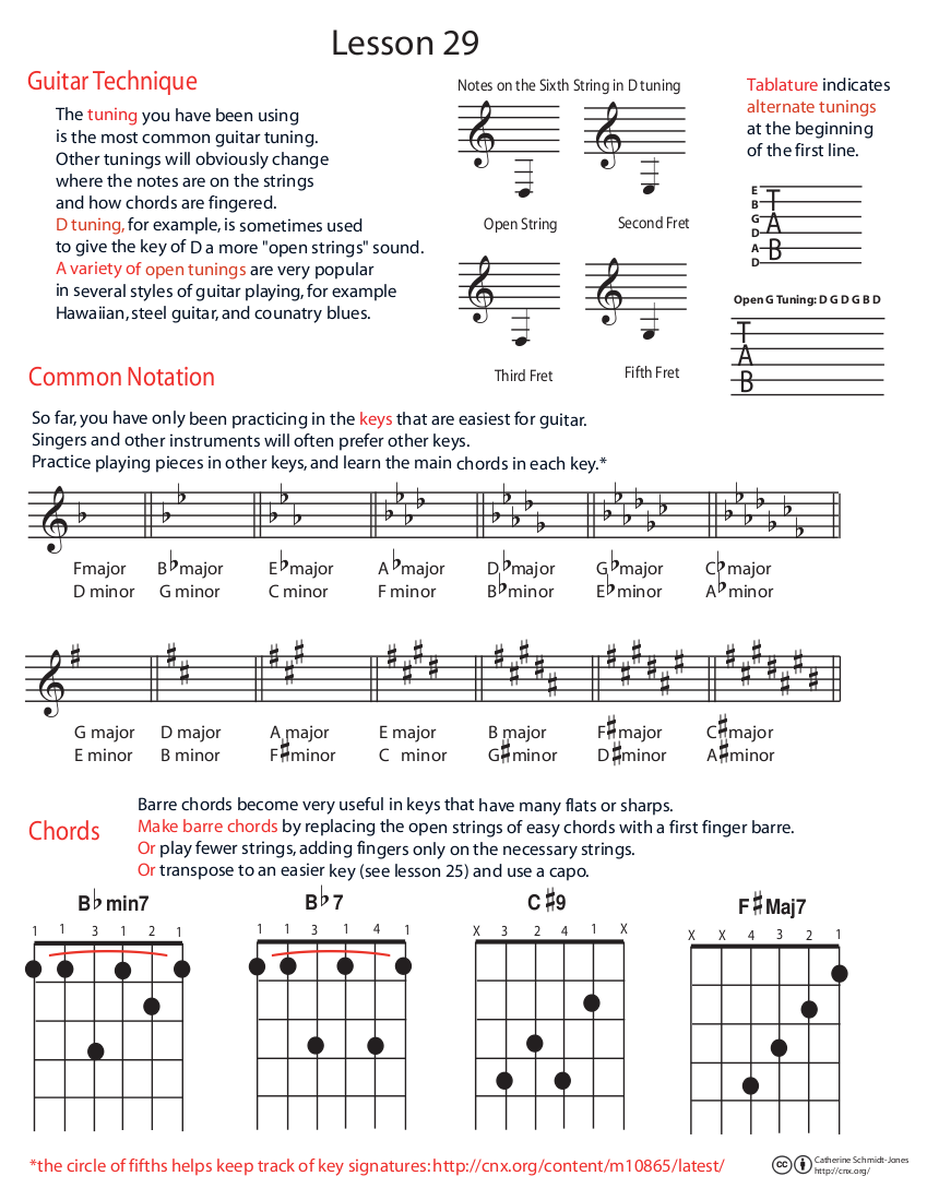 Guitar lesson 29 alternate tunings other keys and moving chord guitar lesson 29 alternate tunings other keys and moving chord shapes hexwebz Gallery