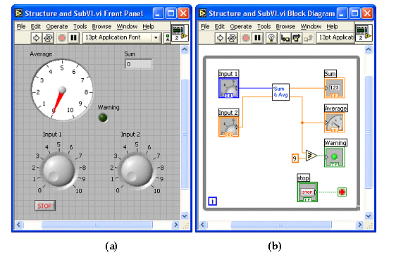 graphics8 lab 1 introduction to labview labview wiring diagram at soozxer.org