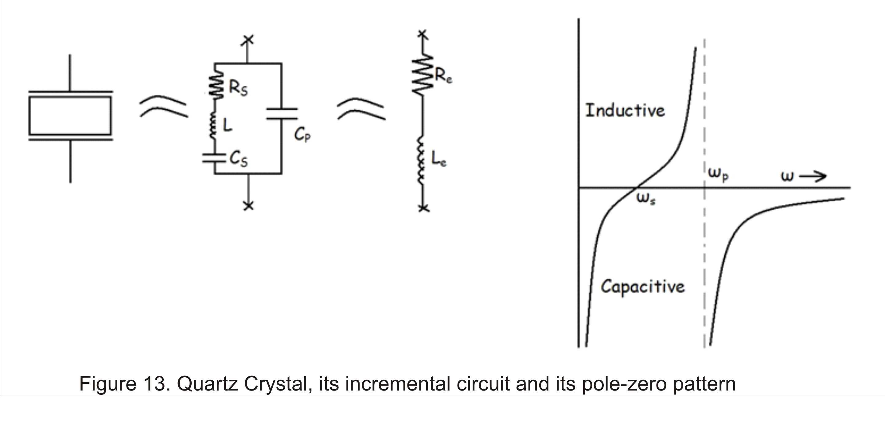Ae Lecture11 Part3 Radio Frequency Oscillators Continued Hartley Oscillator Opamp Circuit The Symbol Of A Quartz Crystal Equivalent Pole Zero Pattern Resonance