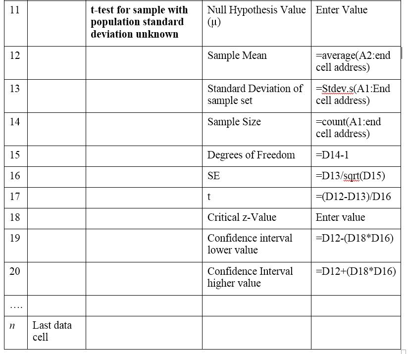 Single Mean Single Proportion Hypothesis Testing Using – Hypothesis Testing Worksheet