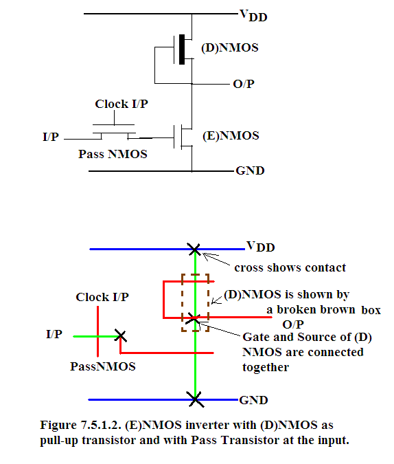SSPD_Chapter 7_Part 5_Stick Diagrams of Logic Gates_continued 2