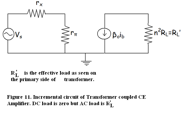incremental circuit of transformer coupled ce amplifier the load is reflected as n2rl under no load condition there is no collector dissipation