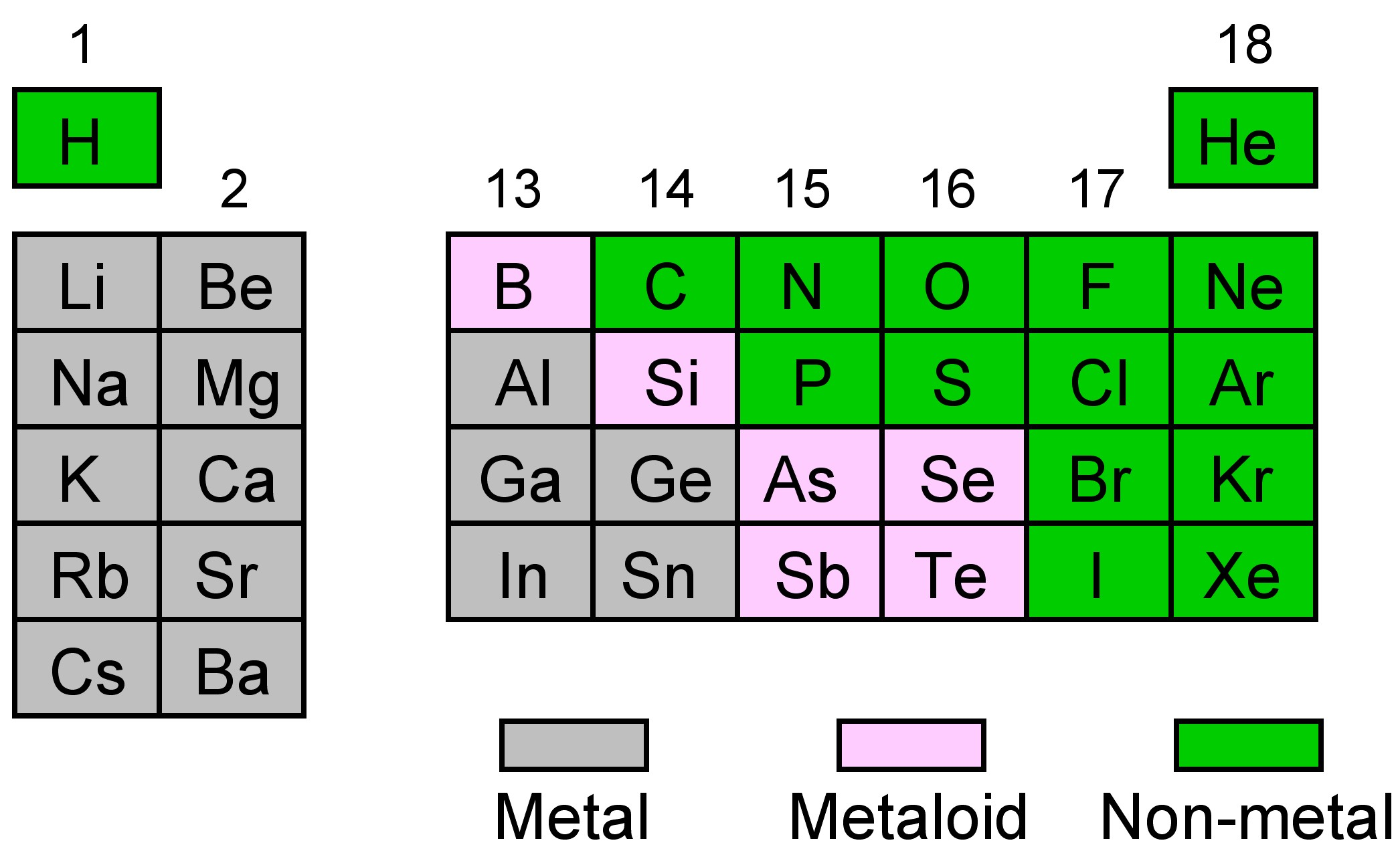 Periodic trends for the main group elements gamestrikefo Choice Image