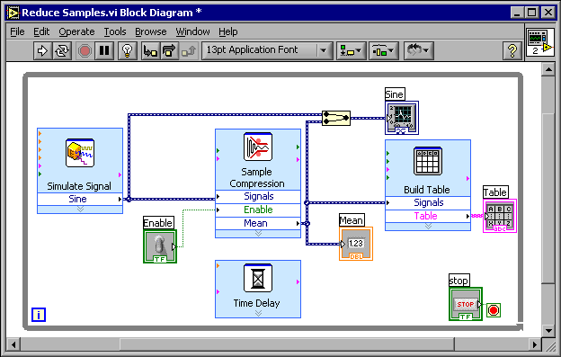 Reduce samples vi using the wiring tool wire the mean terminal of the sample compression express vi to the signals input of the build table express vi the block diagram ccuart Image collections