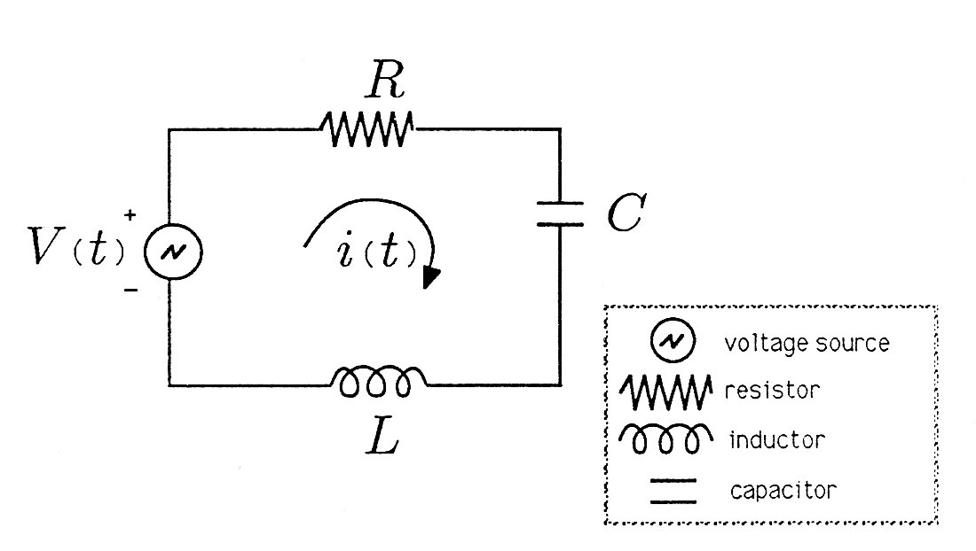 phasors sinusoidal steady state and the series rlc circuit rh archive cnx org Simple Series Circuit Diagram Short Circuit Diagram