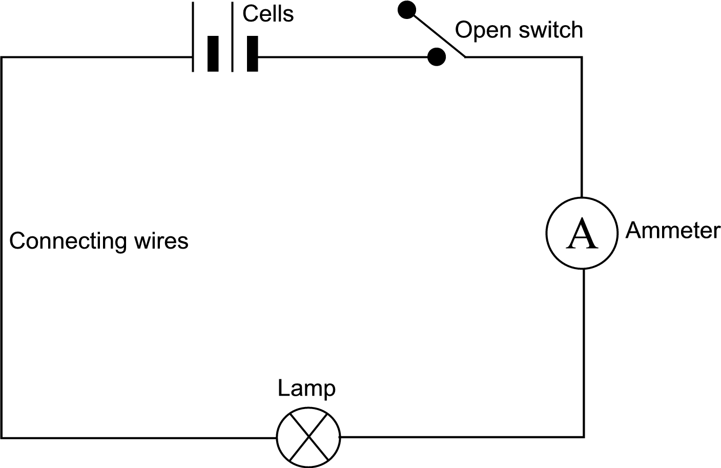 simple sketch of electric circuit